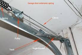 replacing garage door springs spring repair contact at with regard to changing inspirations 49
