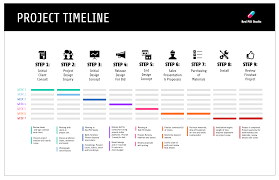 Project Planning Timeline Project Plan Timeline Infographic