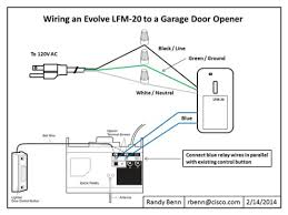 12 best slotted angle images on pinterest projects, wood and iron Simple Garage Wiring Diagram how to open close your garage door smartthings simple garage wiring diagram