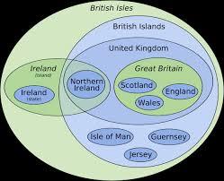 British Isles Venn Diagram