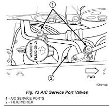 similiar pt cruiser ac diagram keywords pt cruiser ac diagram were is the low side charging port on