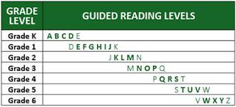 Guided Reading Level Chart By Grade Informational Collections