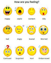 Feeling Identification Chart Helping Kids Identify Their Hot Feelings Feelings Chart