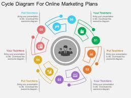 Digital Strategy Presentation Template Digital Marketing Strategy
