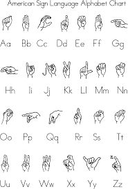 American Sign Language Alphabet Chart Download Clipart On