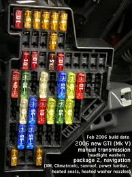 adding a 5a power circuit to fuse box c vw gti forum vw rabbit adding a 5a power circuit to fuse box c vw gti forum vw rabbit forum vw r32 forum vw golf forum golfmkv com