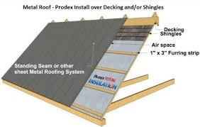 how to install a metal roof over shingles beautiful corrugated metal roofing