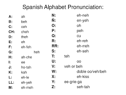 Spanish Alphabet Pronunciation Chart Ppt Spanish Alphabet Pronunciation Powerpoint