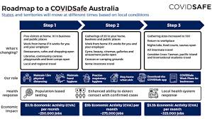 (cnn) melbourne, the city at the epicenter of australia's coronavirus epidemic, will move out of lockdown this week after the victoria state health department on sunday reported no new cases and no deaths due to the virus for. Victoria Premier Responds To Plan To Ease Coronavirus Restrictions 7news Com Au