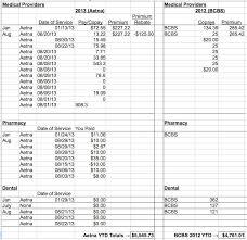 aetna fehb health savings account annual costs