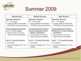CSCOPE: Integration of Resources and Curriculum - ppt video online ...