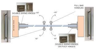 1200x610 frameless glass double doors opening both ways glaswerk