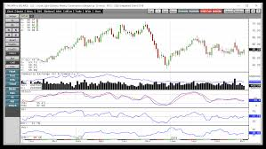 Oil Is Holding Oil Equities Are Downright Cheap And A Look