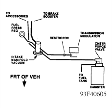 1998 oldsmobile silhouette wiring diagram schematics and wiring 1999 oldsmobile aurora wiring image about
