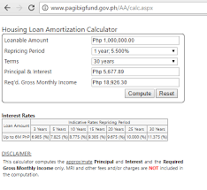 House Amortization Schedule Tips On How To Use A Loan Calculator Moneymax Ph