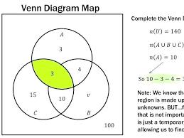 Venn Diagram With Lines Template Pdf Venn Diagram Blank Template Sample Venn Diagrams With Lines Pdf