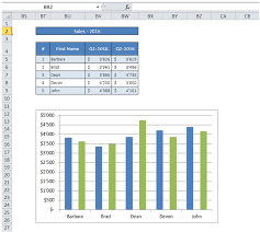 Excelmadeeasy Vba Add Legend To Chart In Excel