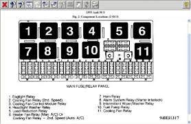 audi 90 fuse diagrams wiring diagram site audi 90 fuse box wiring diagram site 2003 audi a4 fuse box audi 90 fuse box