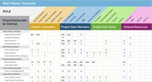 Free Download Project Management Excel Sheet Template ...