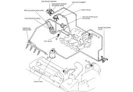 mazda mpv engine bay diagram wiring diagram libraries 2003 mazda protege 5 engine compartment wiring schematic
