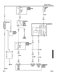 wiring diagram 1994 jeep shelectrik com wiring diagram 1994 jeep jeep ignition wiring wiring diagram database storm wiring diagram jeep wiring diagram