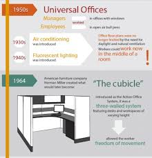 pics of office space. Psychology-of-the-office-space-c Pics Of Office Space