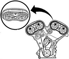 need a diagram of a timing belt for a 2003 saturn vue 3 0 fixya do you have a diagram for 2003 saturn timing belt