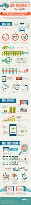 Mobile Marketing for NonProfits Case Study