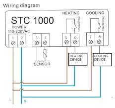 temperature control wiring diagrams vita mind com temperature control wiring diagrams diagram temperature controller wires omron temperature controller wiring diagram