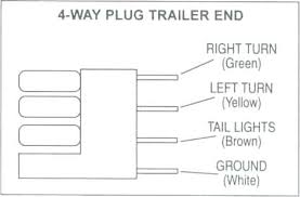 7 flat wiring diagram 4 prong trailer wiring diagram diagrams way 7 flat wiring diagram 4 prong trailer wiring diagram diagrams way plug end flat 7 electrical connection instructions fine 7 pin flat trailer wiring diagram