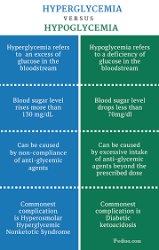Difference Between Hyperglycemia And Hypoglycemia Causes
