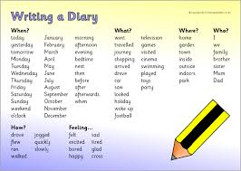 bean plant diary writing frame