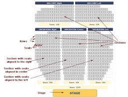 Seating Chart At Smart Financial Center Smart Financial Center Seating Map