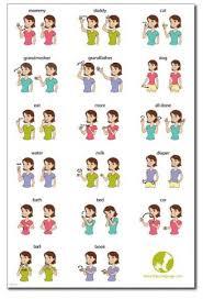 Baby Sign Language Chart Free Mama Chelohidalgo28 On Pinterest