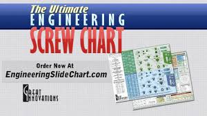 The Ultimate Engineering Screw Chart