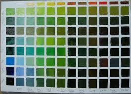 How To Mix Greeens Oil Paint Mixing Chart In 2019 Oil