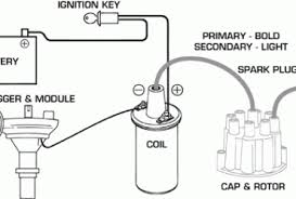 ignition system wiring diagram ignition image bmw ignition system schematic bmw image about wiring on ignition system wiring diagram