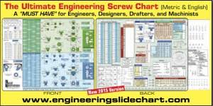 The Ultimate Slide Chart For Engineers Designers Drafters