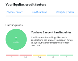 Demystifying Crazy Confusing Credit Scores And How I Manage