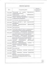 Ответы mail ru Производственная практика УФСБ но у меня была учебно ознакомительная