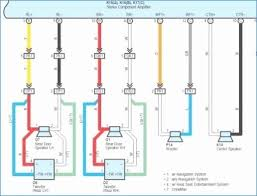 2005 toyota tundra radio wiring diagram electrical drawing wiring 2004 toyota tundra jbl wiring diagram at Toyota Tundra Jbl Wiring Diagram