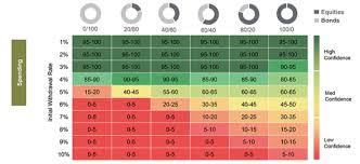 The 60 40 Investment Debate Cam Investor Solutions Cam