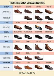The Ultimate Shoe Guide For Mens Dress Shoes Know