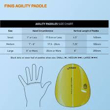 Finis Agility Floating Paddles