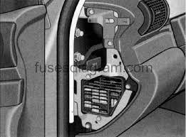 fuse box audi a4 (b6)  at Audi A4 Fuse Box Location 2017 Footwell
