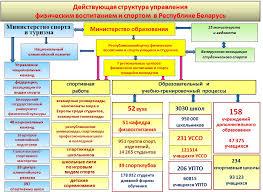 Условия получения красного диплома в магистратуре украина е й условия получения красного диплома в магистратуре украина Єгпв вв пп возможны два варианта первый апостиль проставляется на оригинал документа