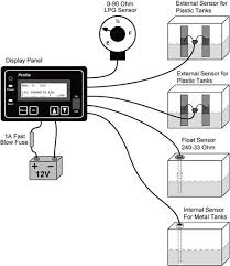 rv monitor panel wiring diagram not lossing wiring diagram • rv monitor panel wiring wiring database library rh 39 arteciock de rv fantastic fan wiring diagram kib monitor panel harness