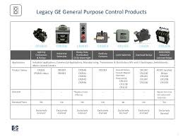 psc overview presentation ge industrial drive component product offerings 14