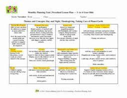 Kindergarten Community Lesson Plans 4 Fantastic Lesson Plan About