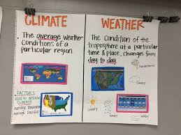 Weather Vs Climate Chart Climate Vs Weather Anchor Chart Weather Science Third